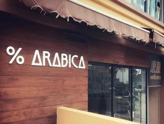 %Arabica