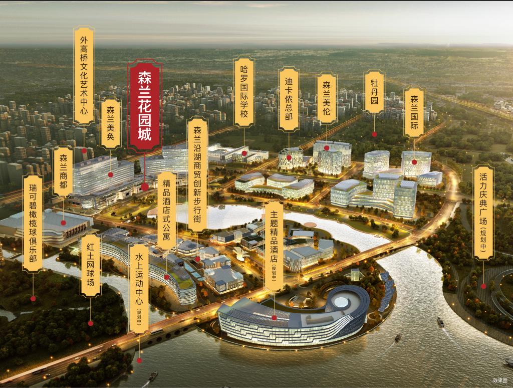 上海森兰花园城