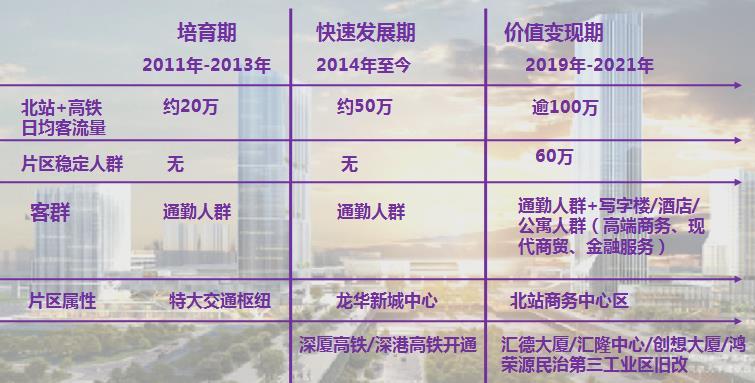 深圳Bingo缤果空间